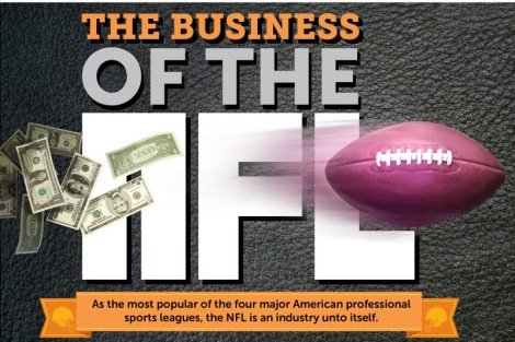 The-Biz-of-NFL cover